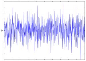 800px-White-noise